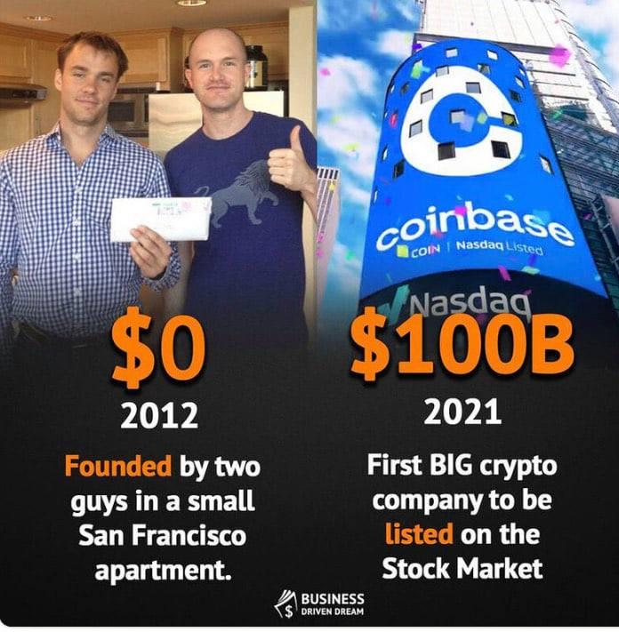 konex on crypto: The Coinbase IPO